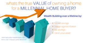 whats the true VALUE of owning a home for MILLENNIALs